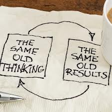 mind set thinking thoughts results